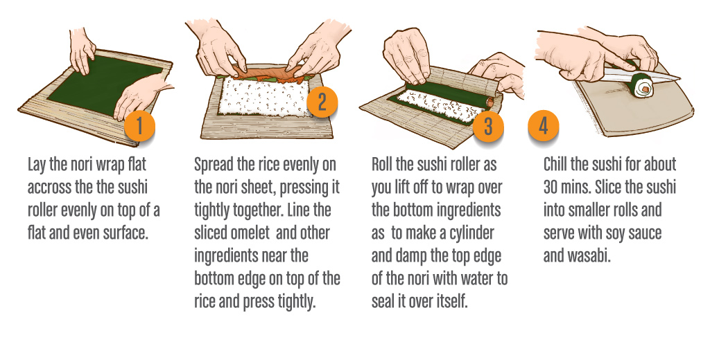 Making Rolling Sushi Toppings