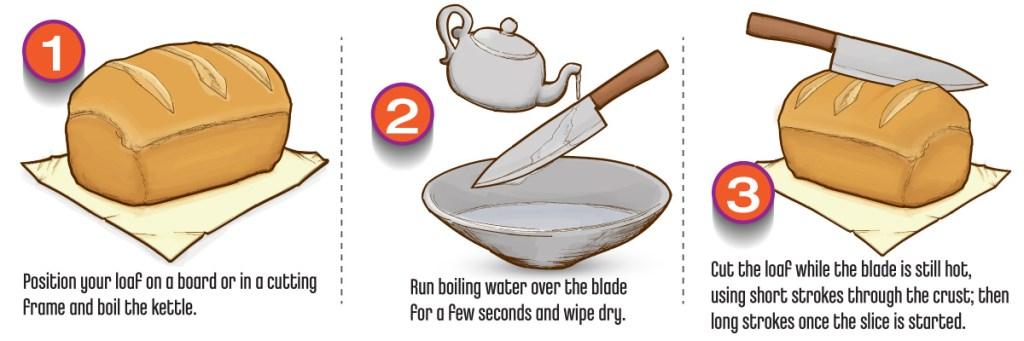 How to Cutting Fresh Warm Bread