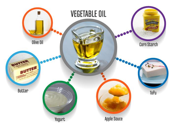 VegetableOil_substitutes