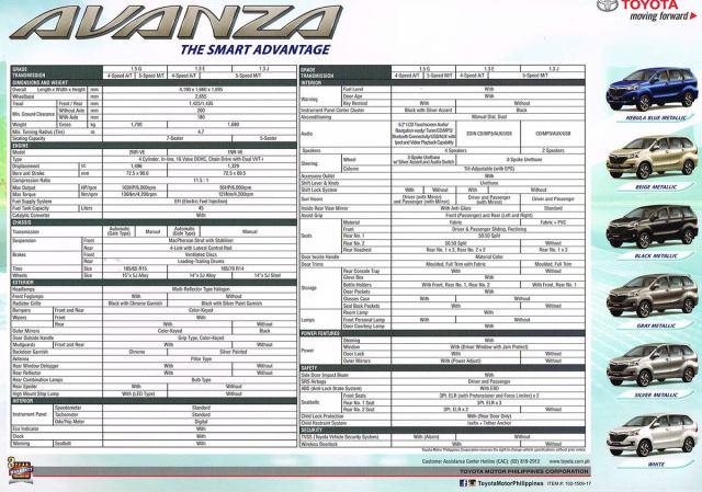 Toyota-Avanza-Spec-Sheet-2015