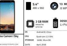 Tecno Camon I Sky Specification