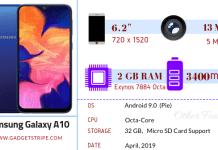 Samsung galaxy A10 specs