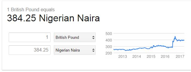 Pounds To Naira Black Market >> How To Check Pound To Naira Today In Parallel Market Wetinberate