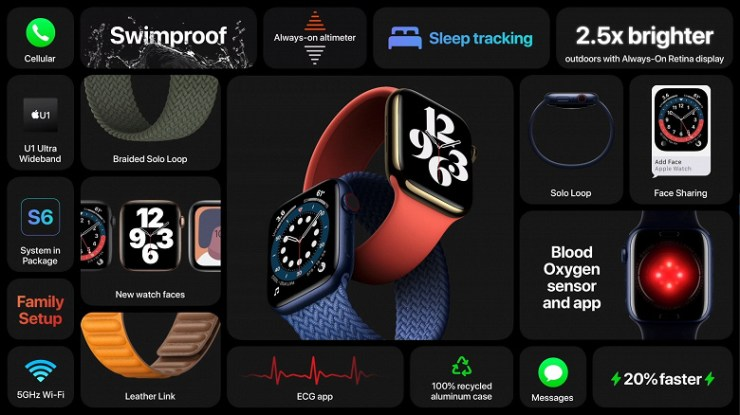Apple Watch Series 6 smartwatch introduced