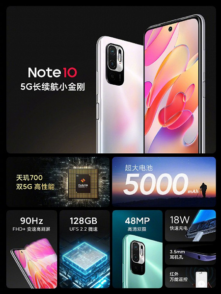 MediaTek Dimensity 700, 90Hz, 48MP and 5000mAh for $ 155.  Redmi Note 10 introduced in China version