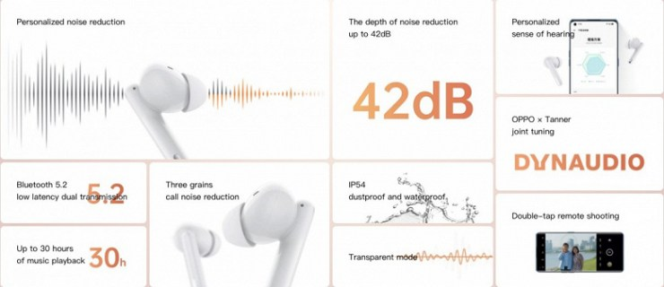 Noise canceling, moisture proof, and under $ 100.  Oppo Enco Free2 headphones presented