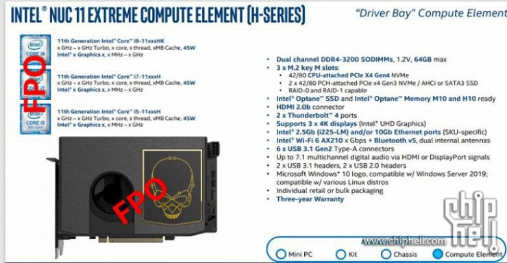 Intel NUC 11 Extreme Mini PC (Beast Canyon) to Get Powerful Tiger Lake-H Processors and Full-Size Discrete Graphics Cards