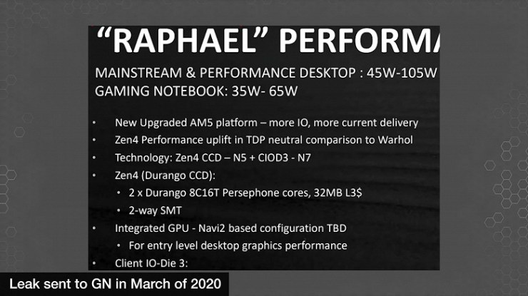 Ryzen 7000: still up to 16 cores, new GPU and 5nm process technology.  2020 slide confirms information on future processors