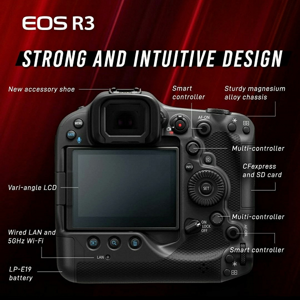 Canon EOS R3 Additional Specifications Published