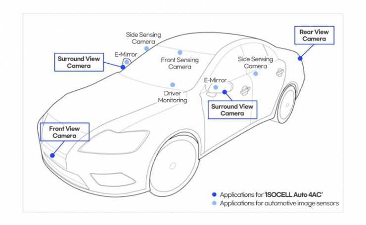 Introduced Samsung's first image sensor specifically designed for automotive applications