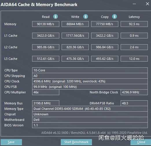 Intel Core i5-12600K 10-core processor (Alder Lake) tested with DDR5-6400 MHz memory.  What is the result?