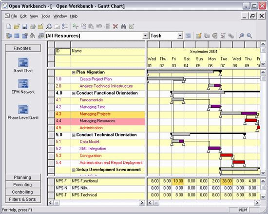 Open Workbench- Open source project scheduling tool – Gadget