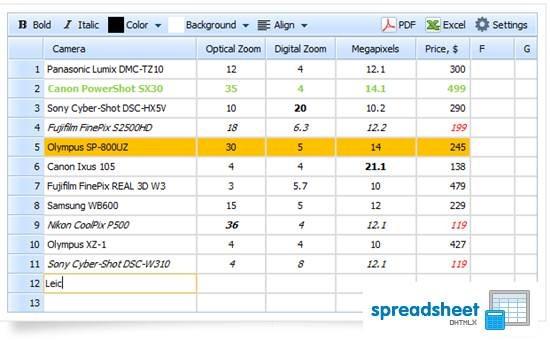 dhtmlxSpreadsheet - Ajax Spreadsheet widget to create Excel-style editable tables on web page