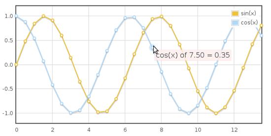 flot JavaScript plotting library