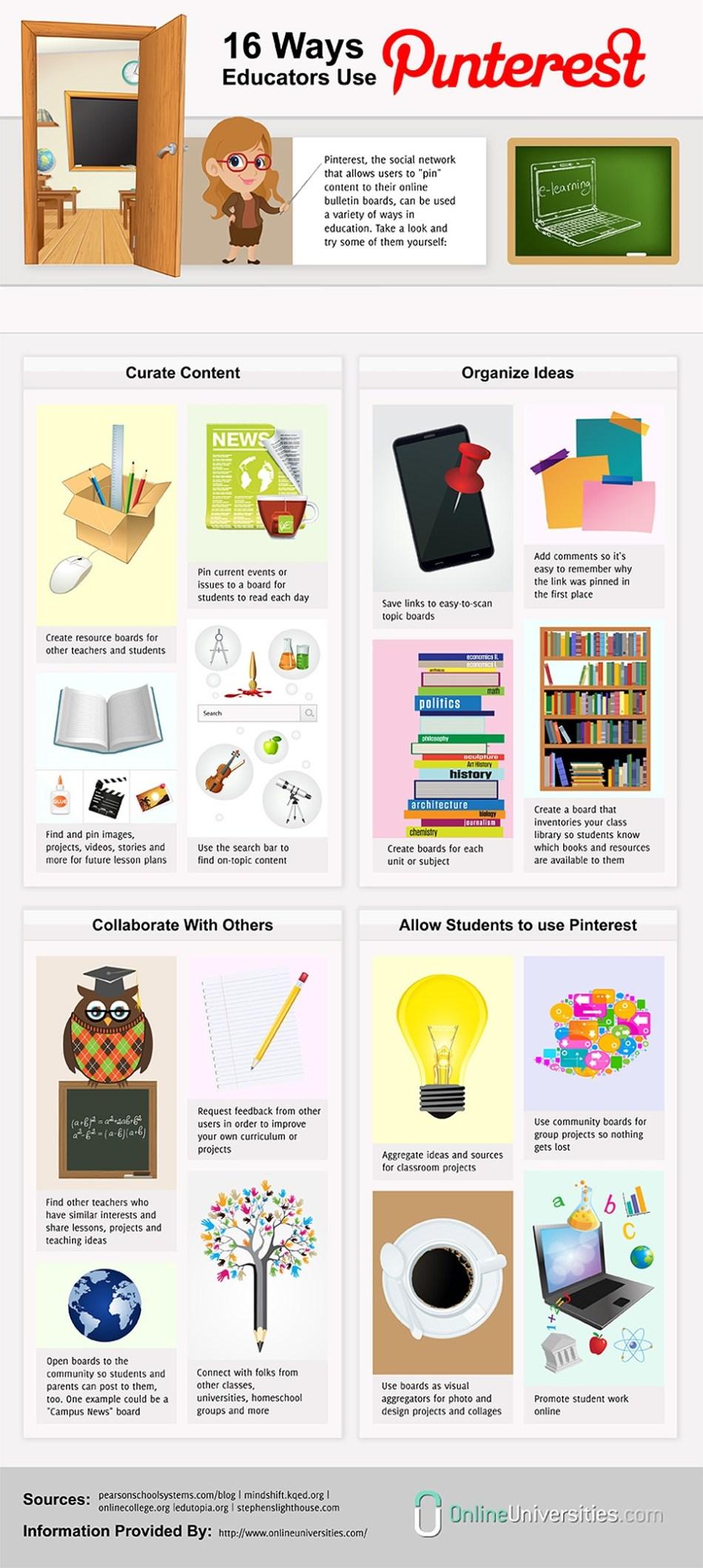 how educators use pinterest 16 Ways How Educators Use Pinterest [Infographic]
