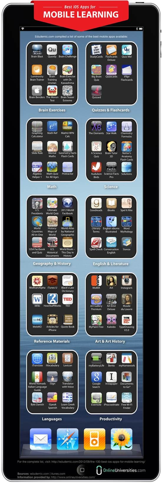 Best iOS Apps for Mobile Learning 2
