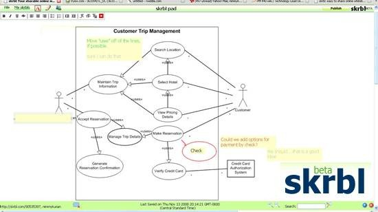 skrbl free online collaborative whiteboard - Best Of