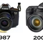 Happy Birthday Canon EOS!