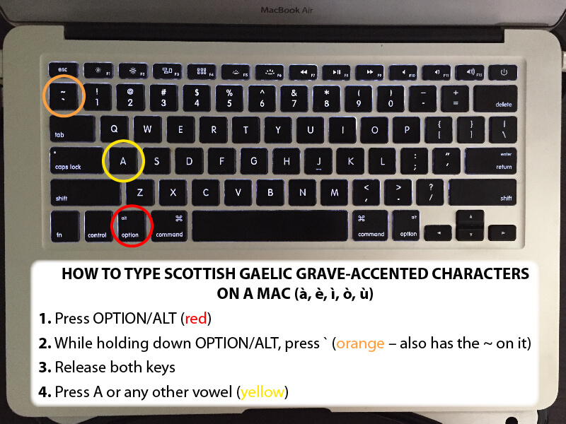 How to type Gaelic accented characters on a Mac