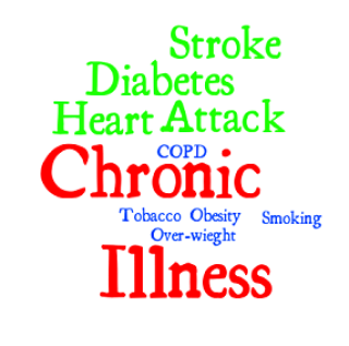 Chronic health problems affect people of all ages—they occur in the very young, the middle-aged, and the very old