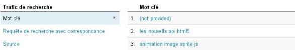 not_provided_google_analytics
