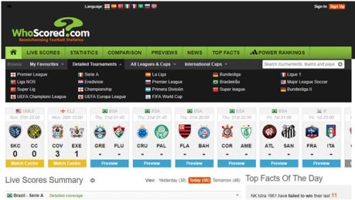 site-statistique-foot-whoscored-paris-sportifs-seb-vichot