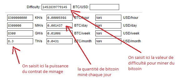rentabilité minage bitcoin cloud-mining