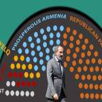 Armenian: Snap Parliamentary Elections: Can the Velvet Revolution Produce Political Pluralism?