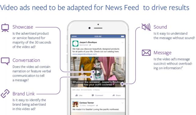 Facebook says broadcast advertisers should consider several factors when implementing TV ads on its mobile News Feed.