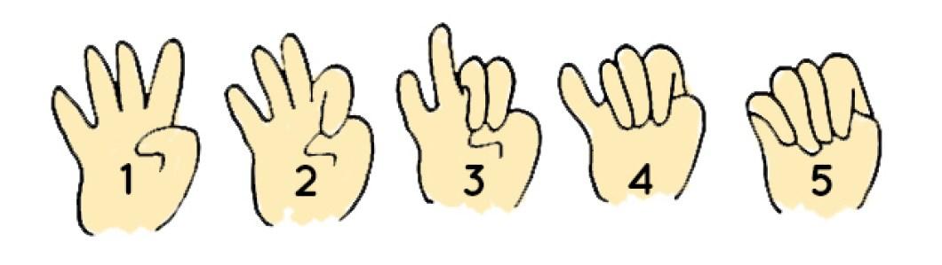 Japanese body language 7 key gestures