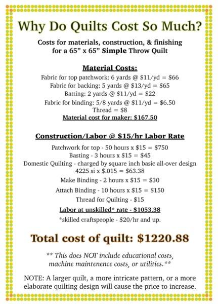 updated quilt costs