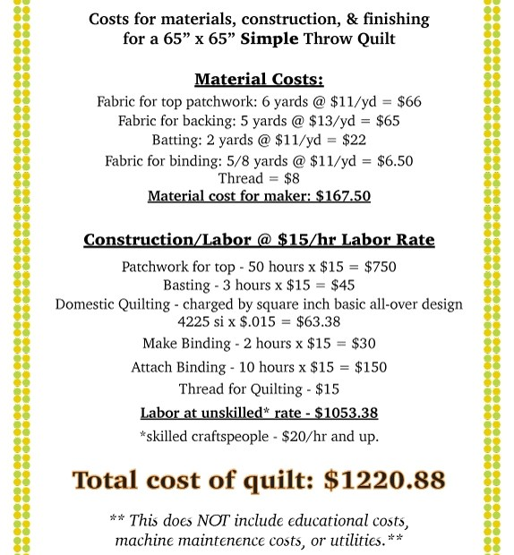 quilt cost