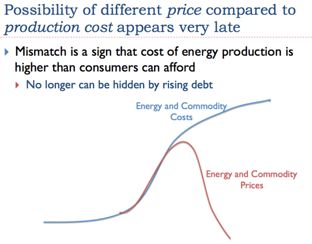 Slide 25. Possibility of different price compared to production cost appears very late.