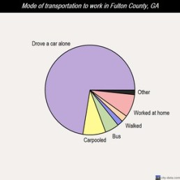 Fulton commute chart