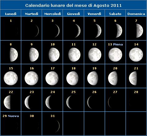 La Luna di Agosto, calendario lunare
