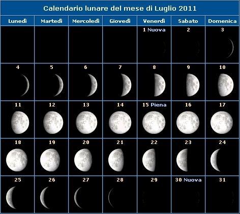 Calendario della Luna di Luglio 2011