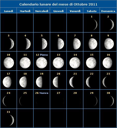 Luna di ottobre 2011. Calendario delle fasi lunari