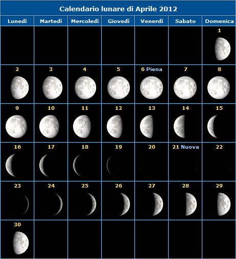 Calendario della Luna del mese di aprile 2012 e fasi lunari