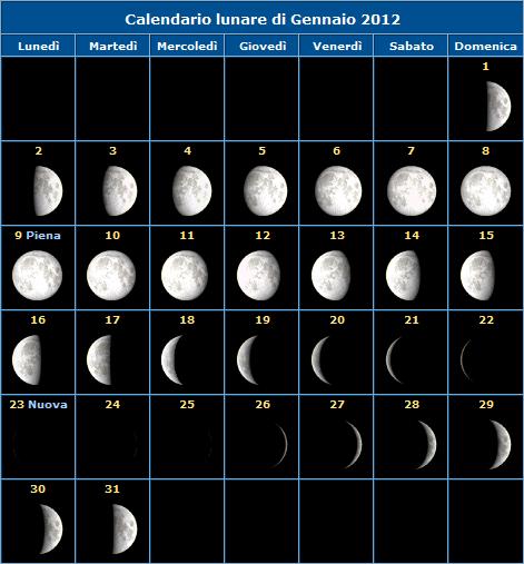 Calendario della Luna del mese di gennaio 2012 e fasi lunari