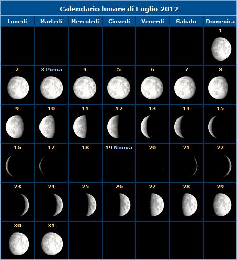 Calendario della Luna del mese di luglio 2012 e fasi lunari