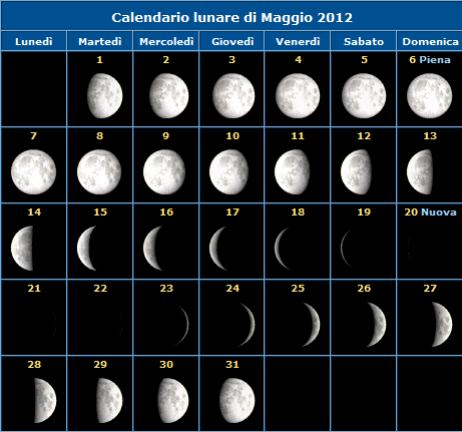 Calendario della Luna del mese di Maggio 2012 e fasi lunari