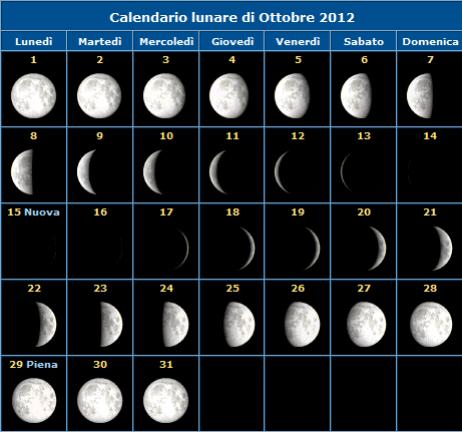 Calendario della Luna del mese di Ottobre 2012 e fasi lunari