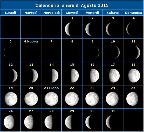 Calendario della Luna del mese di Agosto 2013 e fasi lunari