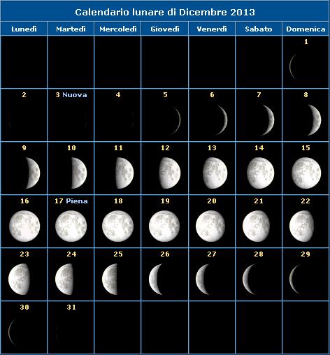 Calendario della Luna del mese di Dicembre 2013 e fasi lunari