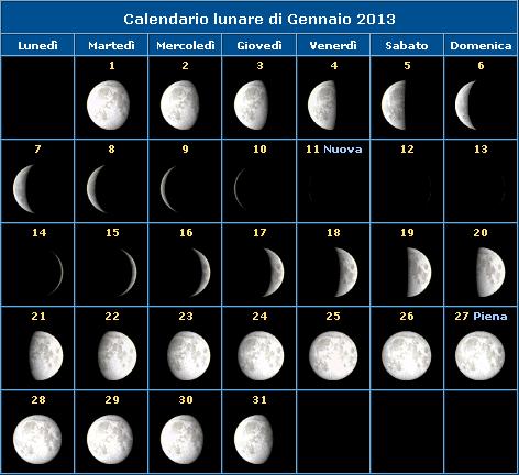 Calendario della Luna del mese di Gennaio 2013 e fasi lunari