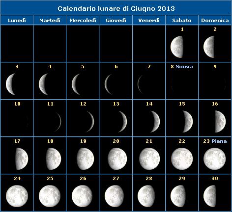 Calendario della Luna del mese di Giugno 2013 e fasi lunari