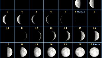 Calendario Lunare Marzo.La Luna Di Marzo 2013 Le Fasi Lunari Gak It