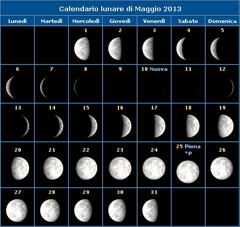 Calendario della Luna del mese di Maggio 2013 e fasi lunari
