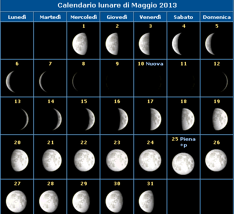 Calendario Lunare Maggio.La Luna Di Maggio 2013 Le Fasi Lunari Gak It