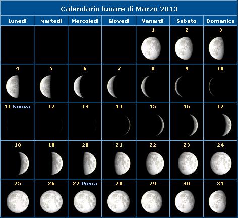 Calendario della Luna del mese di Marzo 2013 e fasi lunari